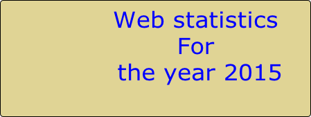 Web statistics 